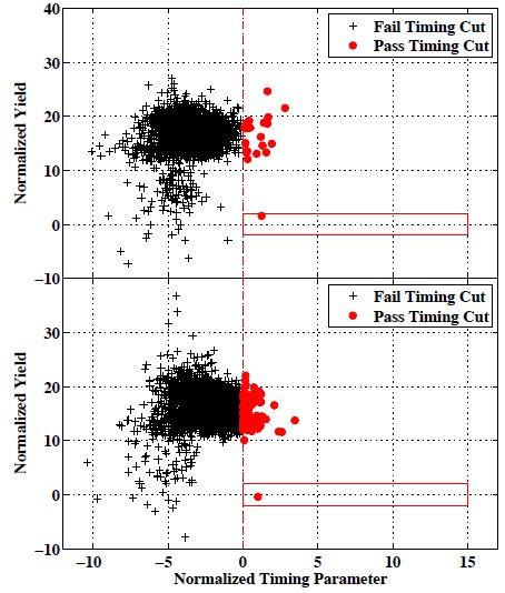Ahmed et al 2009, arXiv:0912.3592