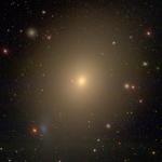 Bild:  David W. Hogg, Michael R. Blanton, and the Sloan Digital Sky Survey Collaboration. NYU at Princeton