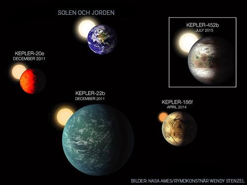 Bild: NASA Ames/W. Stenzel