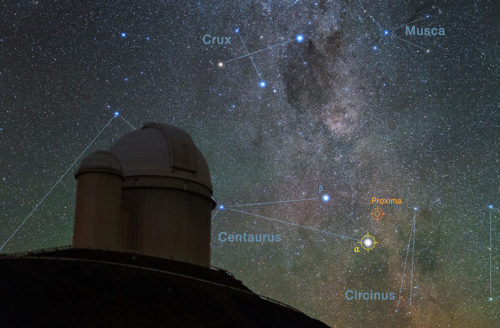 This picture combines a view of the southern skies over the ESO 3.6-metre telescope at the La Silla Observatory in Chile with images of the stars Proxima Centauri (lower-right) and the double star Alpha Centauri AB (lower-left) from the NASA/ESA Hubble Space Telescope. Proxima Centauri is the closest star to the Solar System and is orbited by the planet Proxima b, which was discovered using the HARPS instrument on the ESO 3.6-metre telescope.