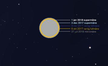 Bild: Populär Astronomi, bakgrund: Stellarium
