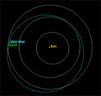 041224_asteroid_map_02