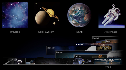 Skärmdump från nasaimages.org