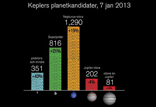 Grafik: NASA
