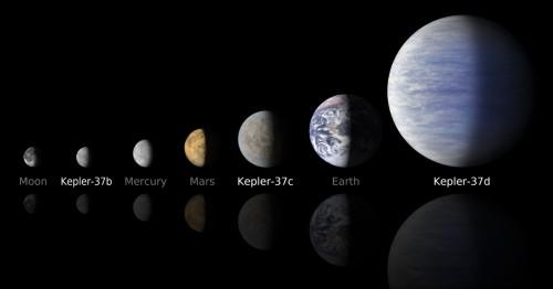 Kepler 37 jämförelse