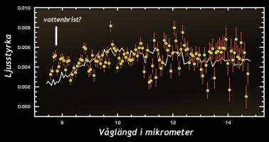 Bild: NASA/JPL-Caltech/C. Grillmair (SSC/Caltech)