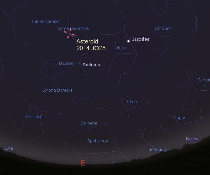 asteroid 2014 jo25 - 800×668