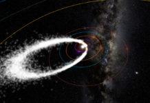 Bild: meteorshowers.org