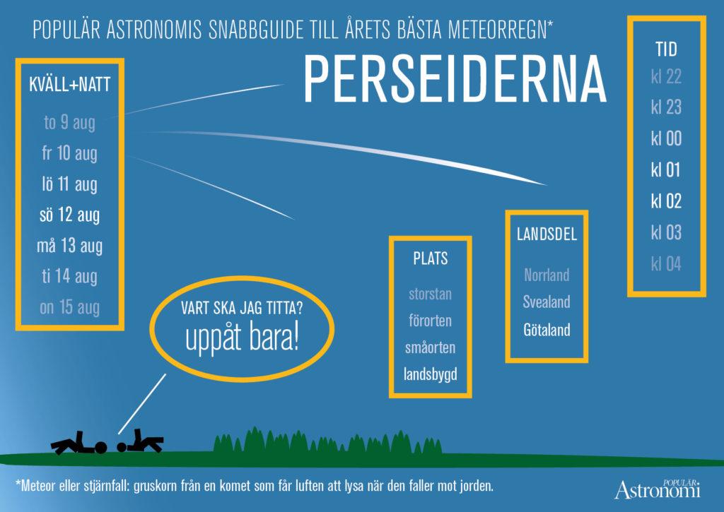 Klicka för att ladda ner som pdf. Grafik: Populär Astronomi
