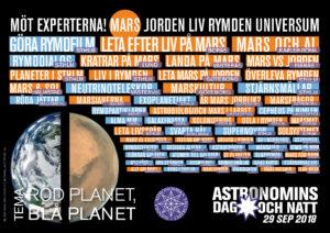 Föredrag, samtal och astrofika på Astronomins dag
