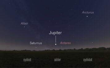Planeter midsommarnatten 2019, Bild: Stellarium