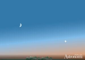 Grafik: Populär Astronomi. Måne: Stellarium