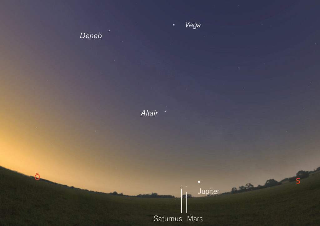 Morgonplaneter mars 2020