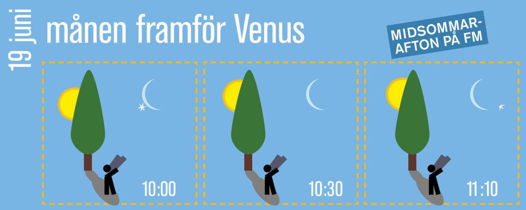 Månen åker framför Venus 19 juni 2020 Grafik: Populär Astronomi
