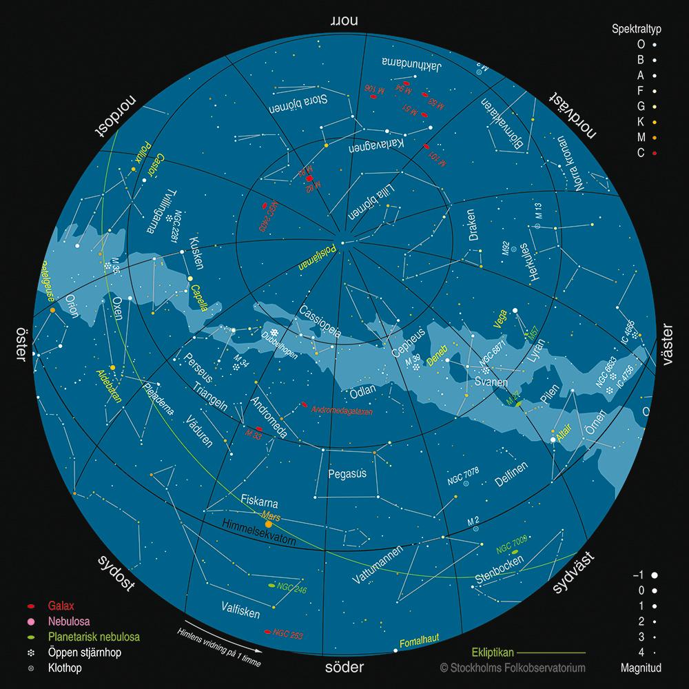 Stjärnkarta 2020 nr 3